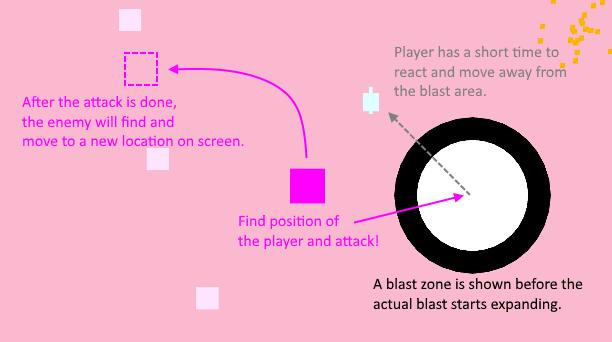 enemy2-an_infograph