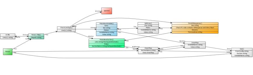 API_XML